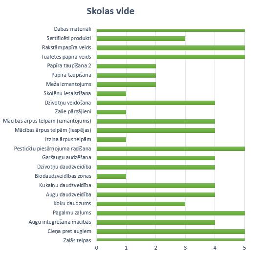 Skolas-vide-inforgrafika.png